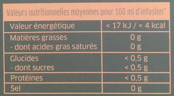 tableau de valeurs nutritionnelles qu'on trouve sur l'étiquette de produit alimentaire
